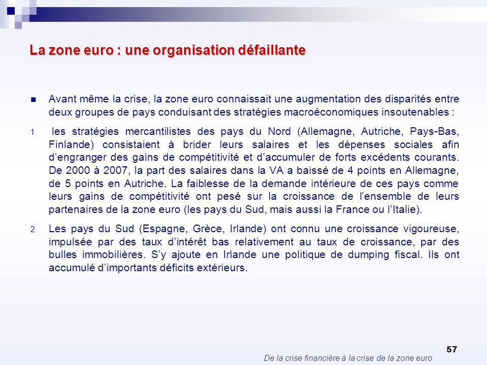 De la crise financière à la crise de la zone euro 57 La zone euro : une organisation défaillante Avant même la crise, la zone euro connaissait une aug