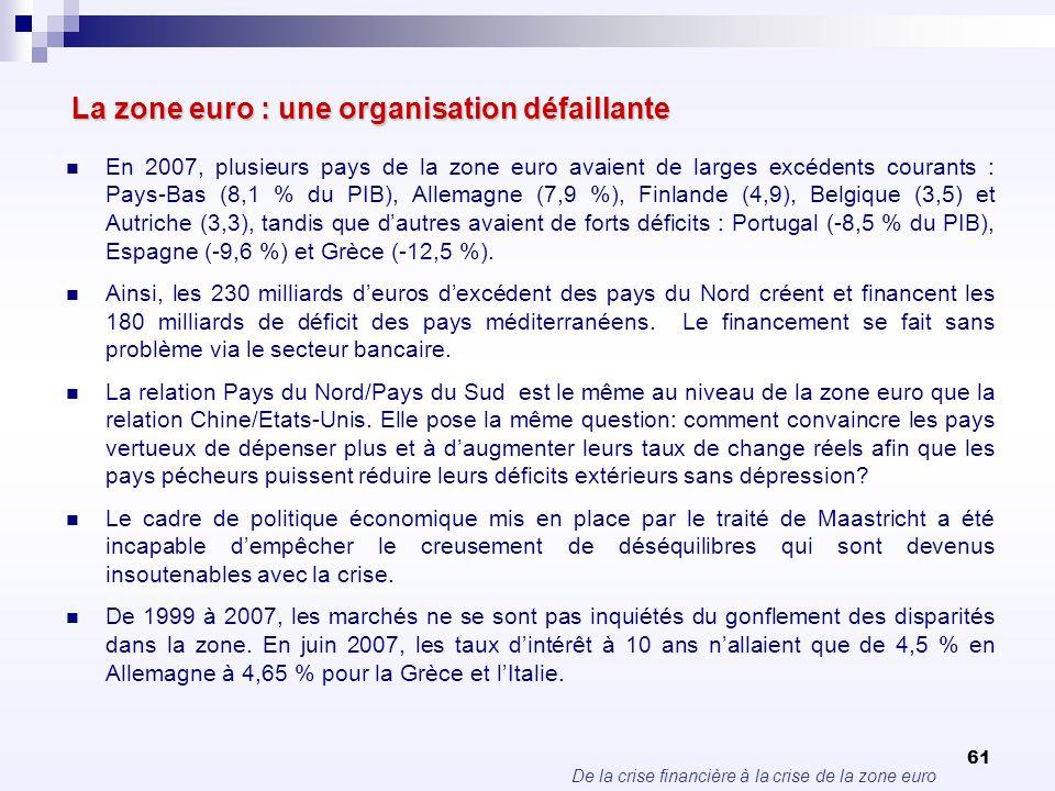 De la crise financière à la crise de la zone euro 61 La zone euro : une organisation défaillante La zone euro : une organisation défaillante En 2007,