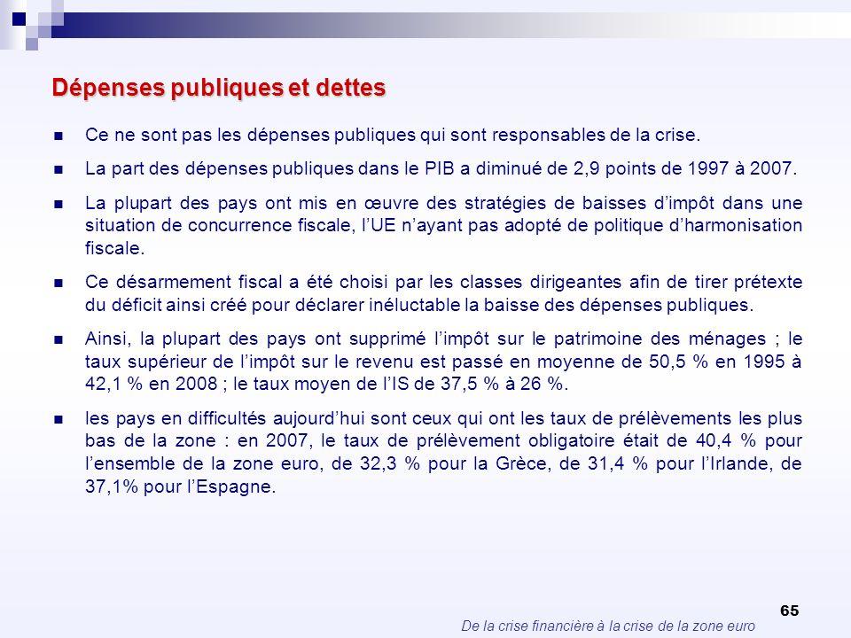 De la crise financière à la crise de la zone euro 65 Dépenses publiques et dettes Ce ne sont pas les dépenses publiques qui sont responsables de la cr