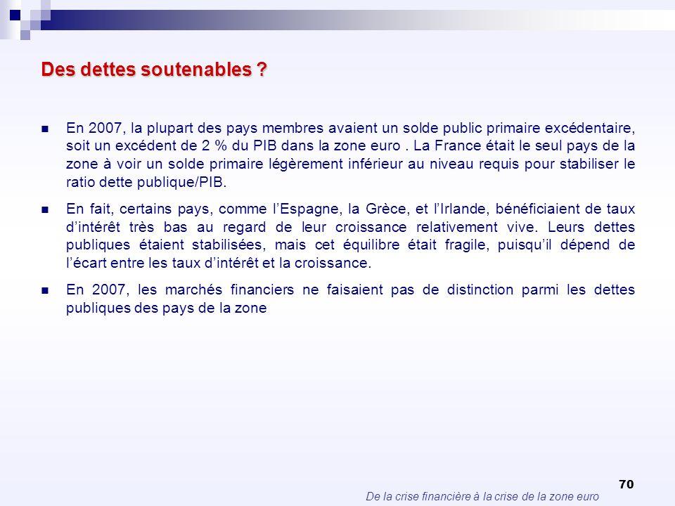 De la crise financière à la crise de la zone euro 70 Des dettes soutenables ? En 2007, la plupart des pays membres avaient un solde public primaire ex