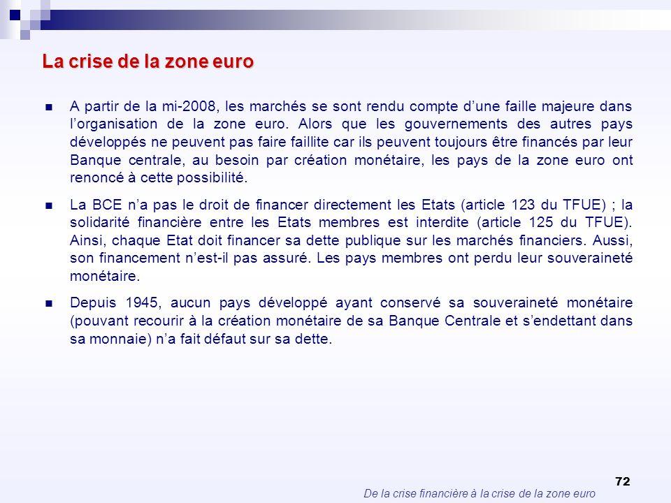 De la crise financière à la crise de la zone euro 72 La crise de la zone euro A partir de la mi-2008, les marchés se sont rendu compte dune faille maj