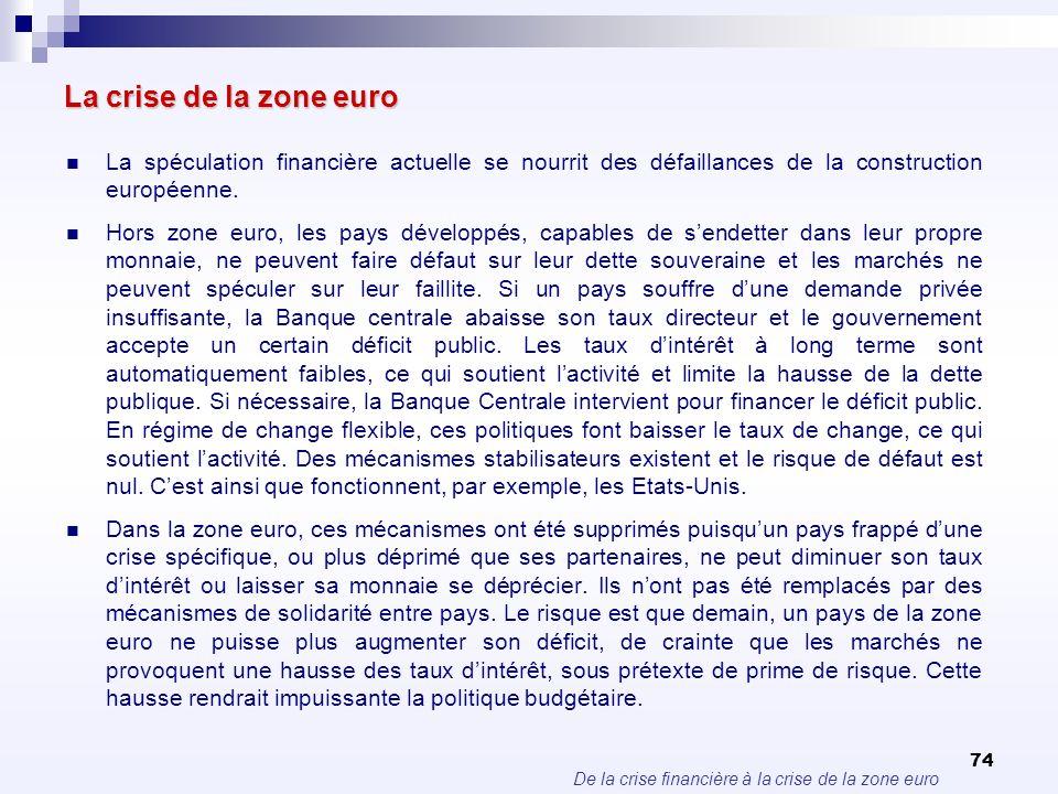 De la crise financière à la crise de la zone euro 74 La crise de la zone euro La spéculation financière actuelle se nourrit des défaillances de la con