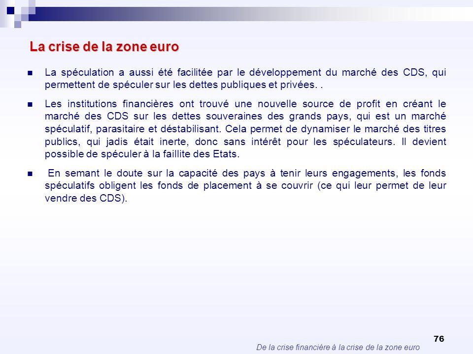 De la crise financière à la crise de la zone euro 76 La crise de la zone euro La spéculation a aussi été facilitée par le développement du marché des