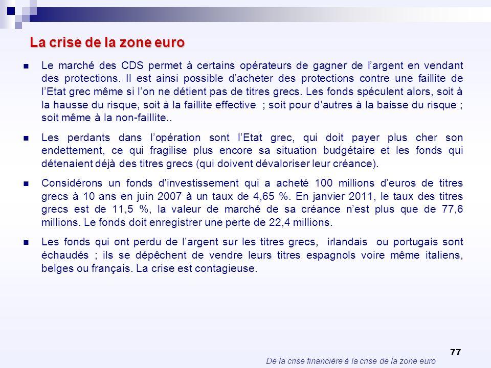 De la crise financière à la crise de la zone euro 77 La crise de la zone euro Le marché des CDS permet à certains opérateurs de gagner de largent en v