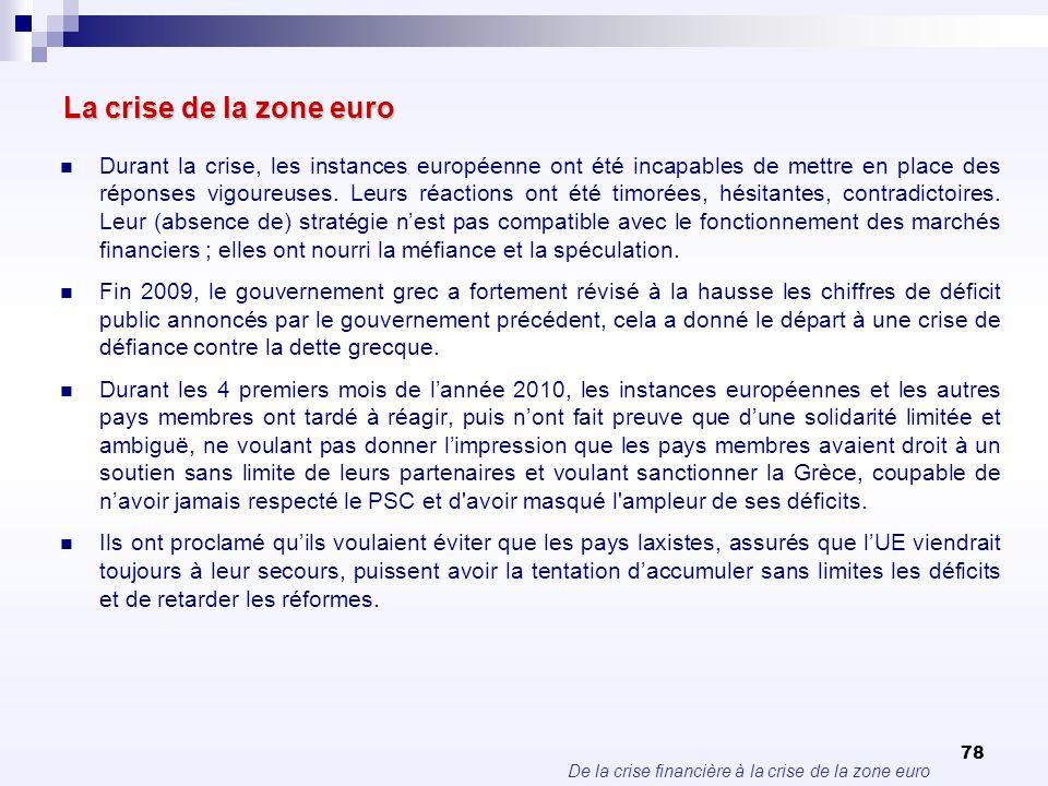 De la crise financière à la crise de la zone euro 78 La crise de la zone euro Durant la crise, les instances européenne ont été incapables de mettre e