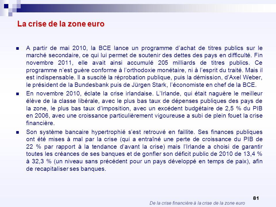 De la crise financière à la crise de la zone euro 81 La crise de la zone euro A partir de mai 2010, la BCE lance un programme dachat de titres publics