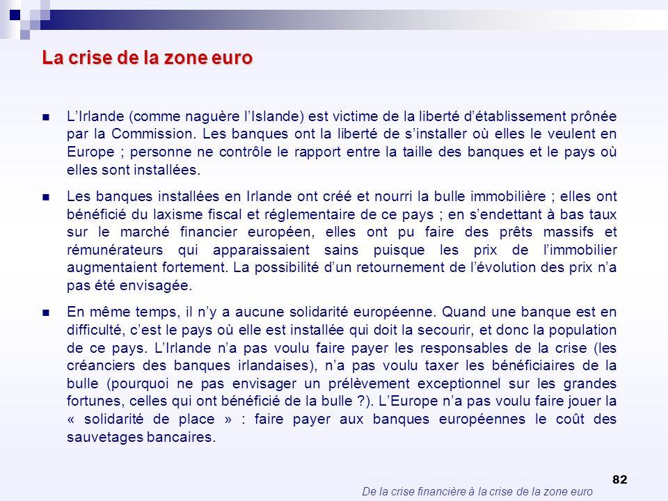 De la crise financière à la crise de la zone euro 82 La crise de la zone euro LIrlande (comme naguère lIslande) est victime de la liberté détablisseme