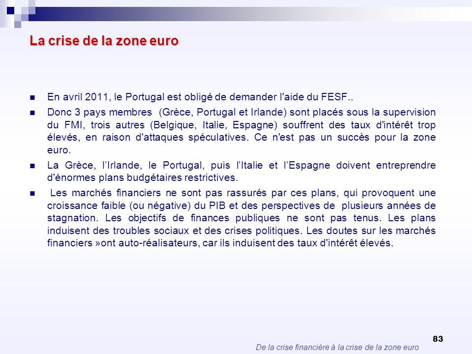 De la crise financière à la crise de la zone euro 83 La crise de la zone euro En avril 2011, le Portugal est obligé de demander l'aide du FESF.. Donc