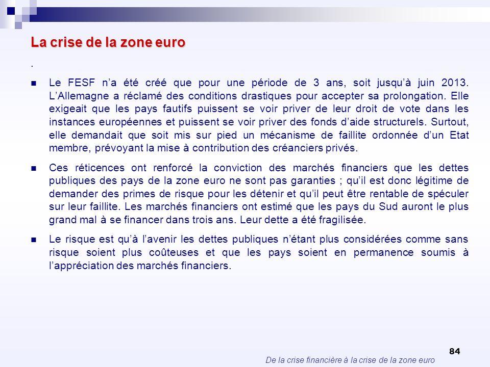 De la crise financière à la crise de la zone euro 84 La crise de la zone euro. Le FESF na été créé que pour une période de 3 ans, soit jusquà juin 201