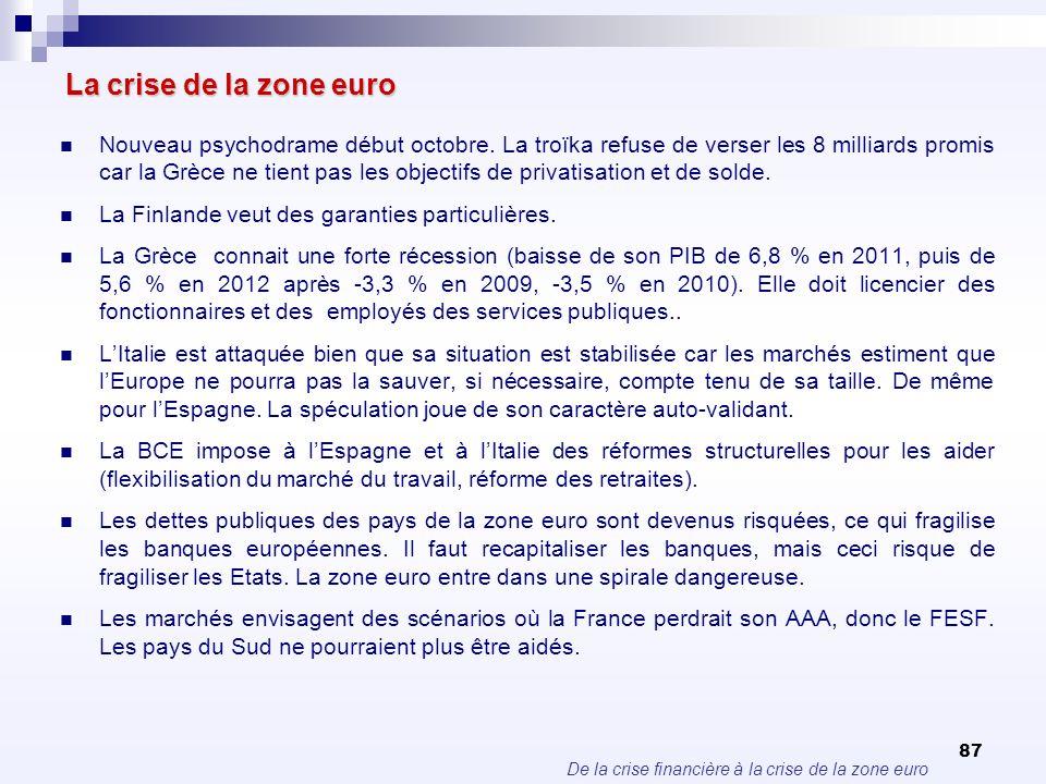 De la crise financière à la crise de la zone euro 87 La crise de la zone euro Nouveau psychodrame début octobre. La troïka refuse de verser les 8 mill
