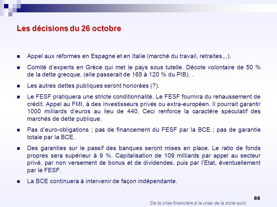 De la crise financière à la crise de la zone euro 88 Les décisions du 26 octobre Appel aux réformes en Espagne et en Italie (marché du travail, retrai