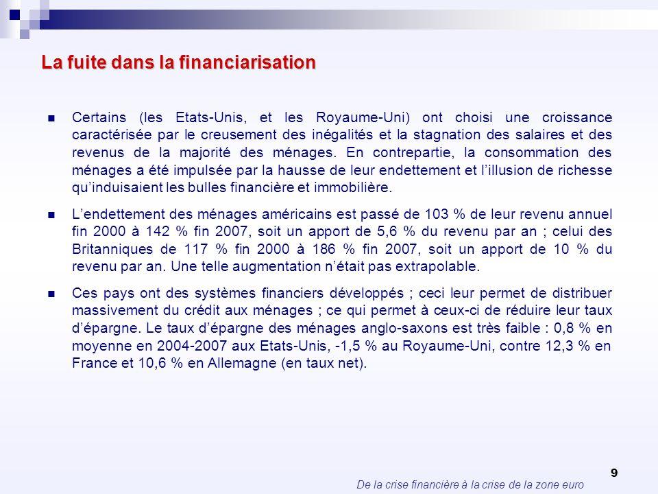 De la crise financière à la crise de la zone euro 9 La fuite dans la financiarisation Certains (les Etats-Unis, et les Royaume-Uni) ont choisi une cro
