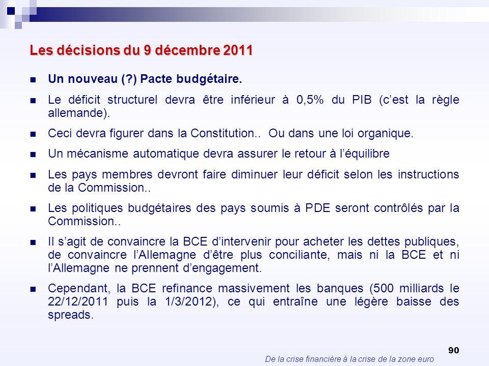 De la crise financière à la crise de la zone euro 90 Les décisions du 9 décembre 2011 Un nouveau (?) Pacte budgétaire. Le déficit structurel devra êtr