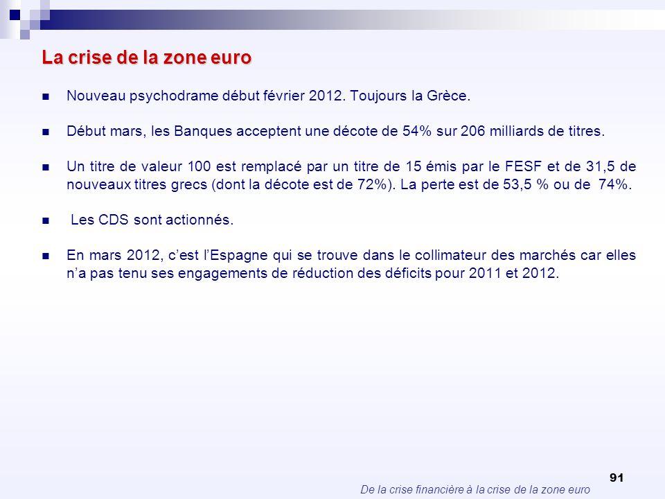De la crise financière à la crise de la zone euro 91 La crise de la zone euro Nouveau psychodrame début février 2012. Toujours la Grèce. Début mars, l