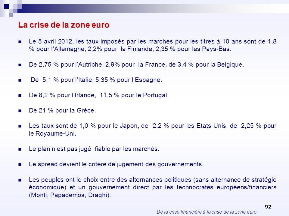De la crise financière à la crise de la zone euro 92 La crise de la zone euro Le 5 avril 2012, les taux imposés par les marchés pour les titres à 10 a