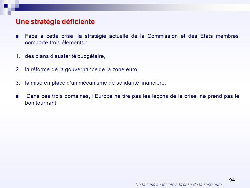 De la crise financière à la crise de la zone euro 94 Une stratégie déficiente Face à cette crise, la stratégie actuelle de la Commission et des Etats