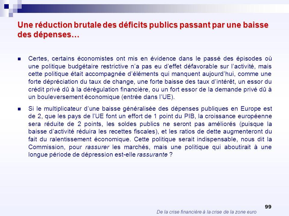 De la crise financière à la crise de la zone euro 99 Une réduction brutale des déficits publics passant par une baisse des dépenses… Certes, certains