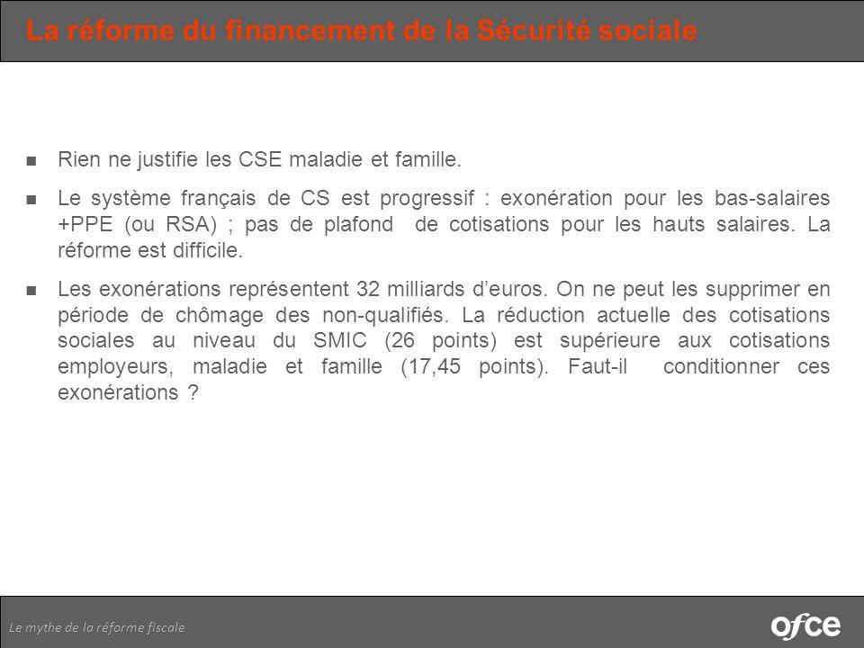 Le mythe de la réforme fiscale La réforme du financement de la Sécurité sociale Rien ne justifie les CSE maladie et famille. Le système français de CS