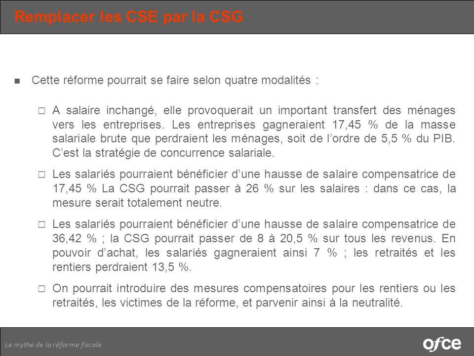 Le mythe de la réforme fiscale Remplacer les CSE par la CSG Cette réforme pourrait se faire selon quatre modalités : A salaire inchangé, elle provoque