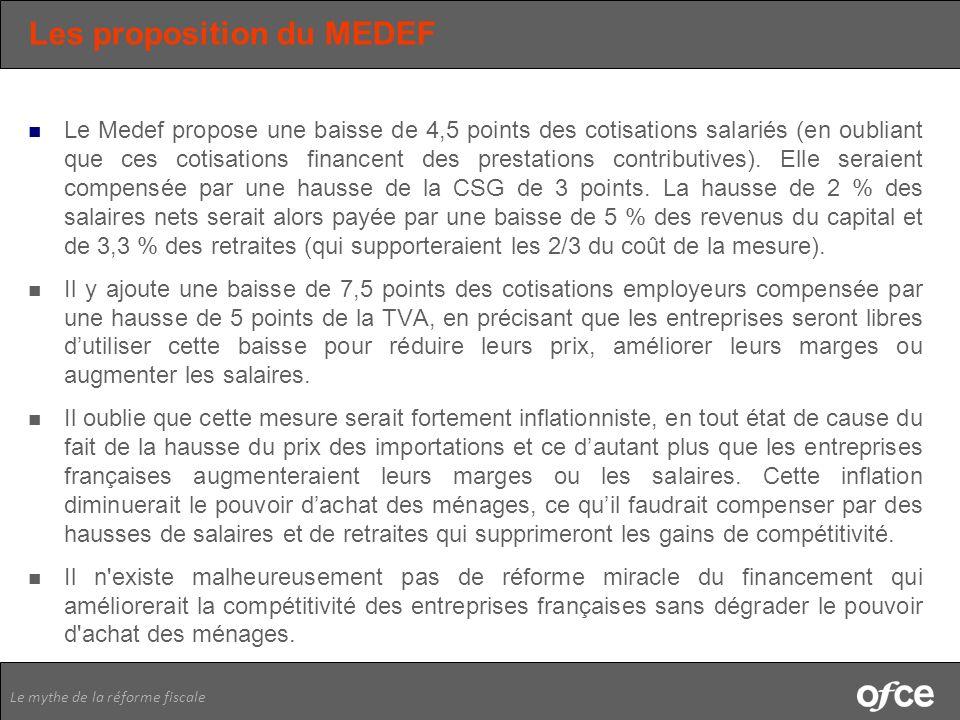 Le mythe de la réforme fiscale Les proposition du MEDEF Le Medef propose une baisse de 4,5 points des cotisations salariés (en oubliant que ces cotisa
