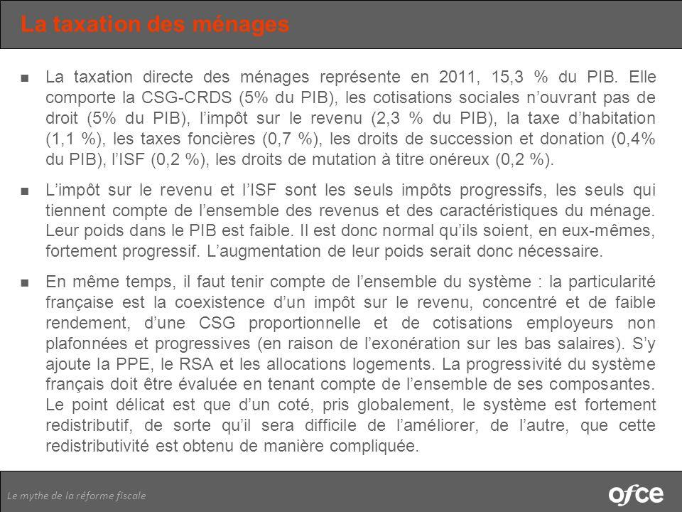 Le mythe de la réforme fiscale La taxation des ménages La taxation directe des ménages représente en 2011, 15,3 % du PIB. Elle comporte la CSG-CRDS (5