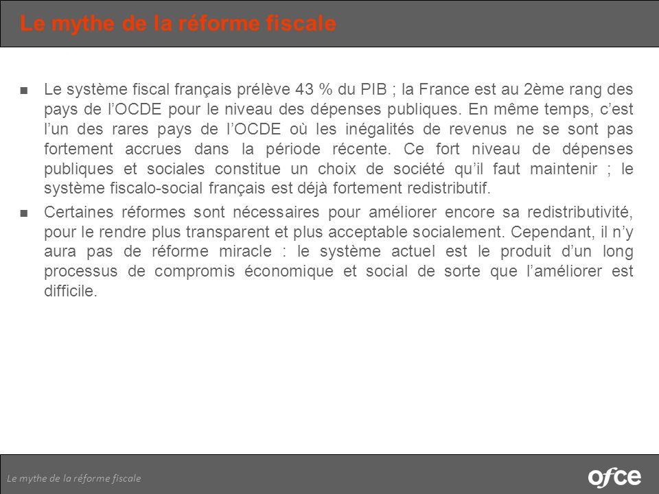 Le mythe de la réforme fiscale Le système fiscal français prélève 43 % du PIB ; la France est au 2ème rang des pays de lOCDE pour le niveau des dépens