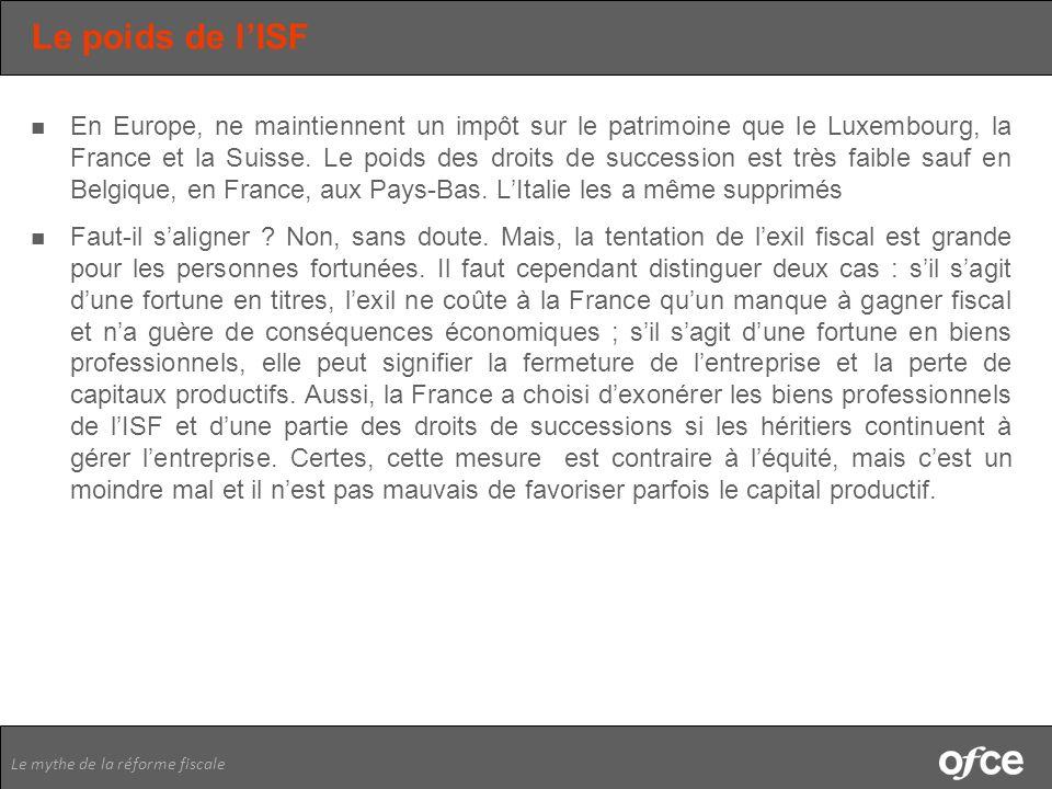 Le mythe de la réforme fiscale Le poids de lISF En Europe, ne maintiennent un impôt sur le patrimoine que le Luxembourg, la France et la Suisse. Le po