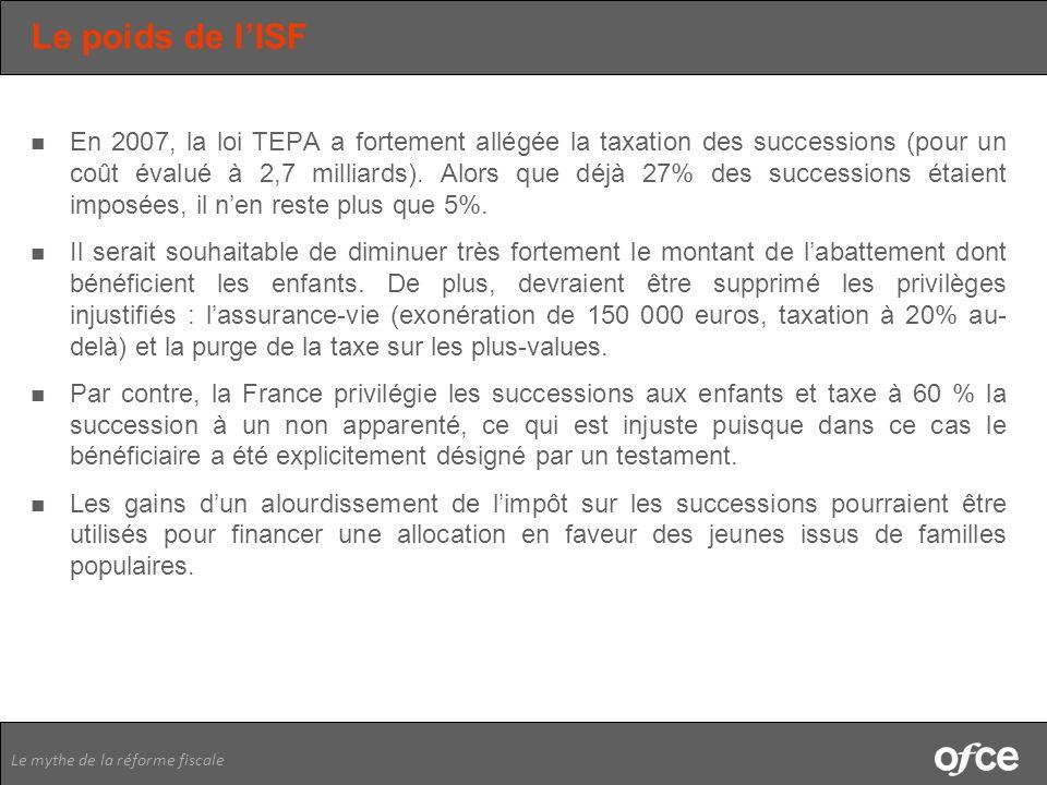 Le mythe de la réforme fiscale Le poids de lISF En 2007, la loi TEPA a fortement allégée la taxation des successions (pour un coût évalué à 2,7 millia