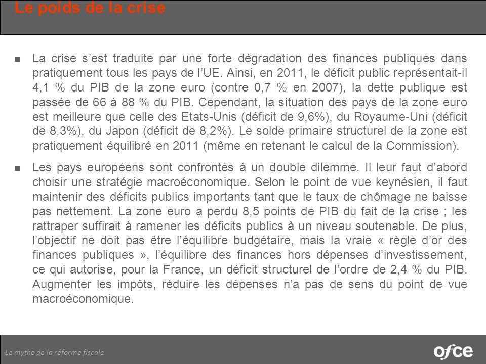 Le mythe de la réforme fiscale Le poids de la crise La crise sest traduite par une forte dégradation des finances publiques dans pratiquement tous les