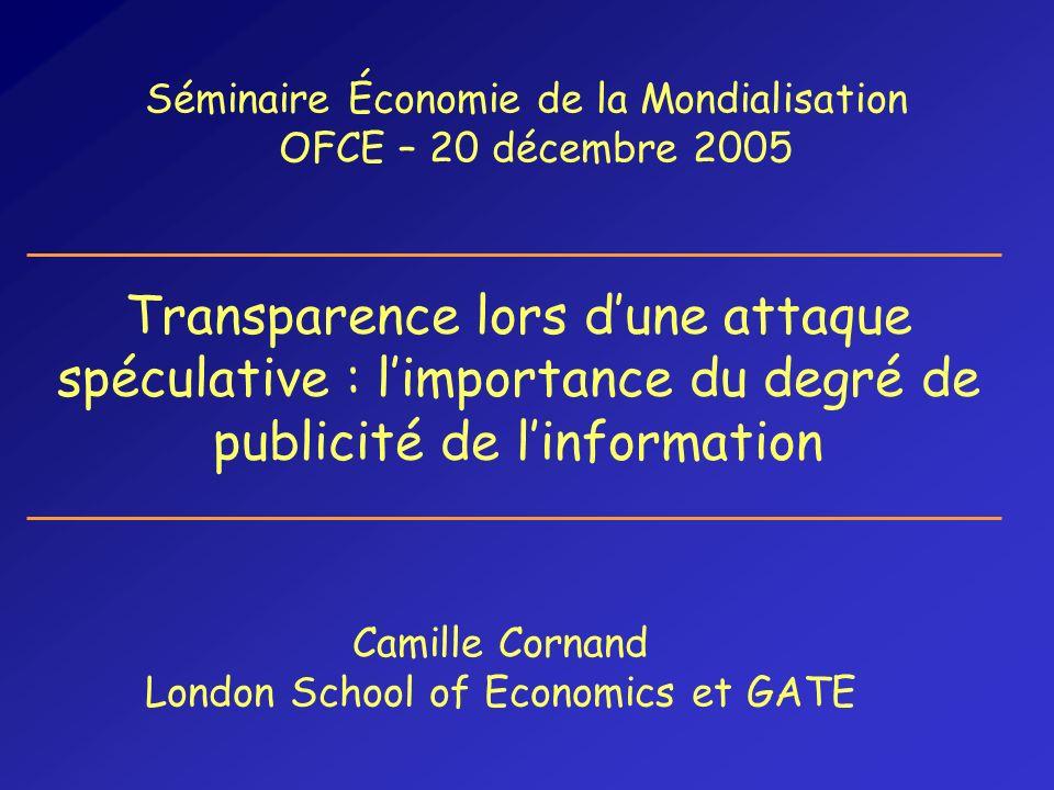 Plan de la présentation 1.Introduction : importance de la question de la transparence 2.Résultats théoriques issus de la littérature 3.Un nouvel outil de politique de transparence : le degré optimal de diffusion de linformation publique 4.