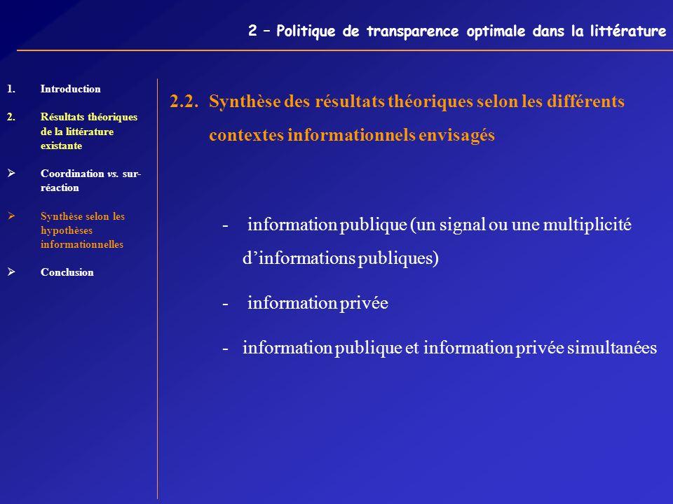2 – Politique de transparence optimale dans la littérature 1.Introduction 2.Résultats théoriques de la littérature existante Coordination vs. sur- réa