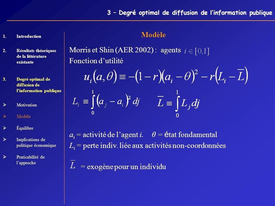 3 – Degré optimal de diffusion de linformation publique Modèle Morris et Shin (AER 2002) : agents Fonction dutilité a i = activité de lagent i.θ = é t