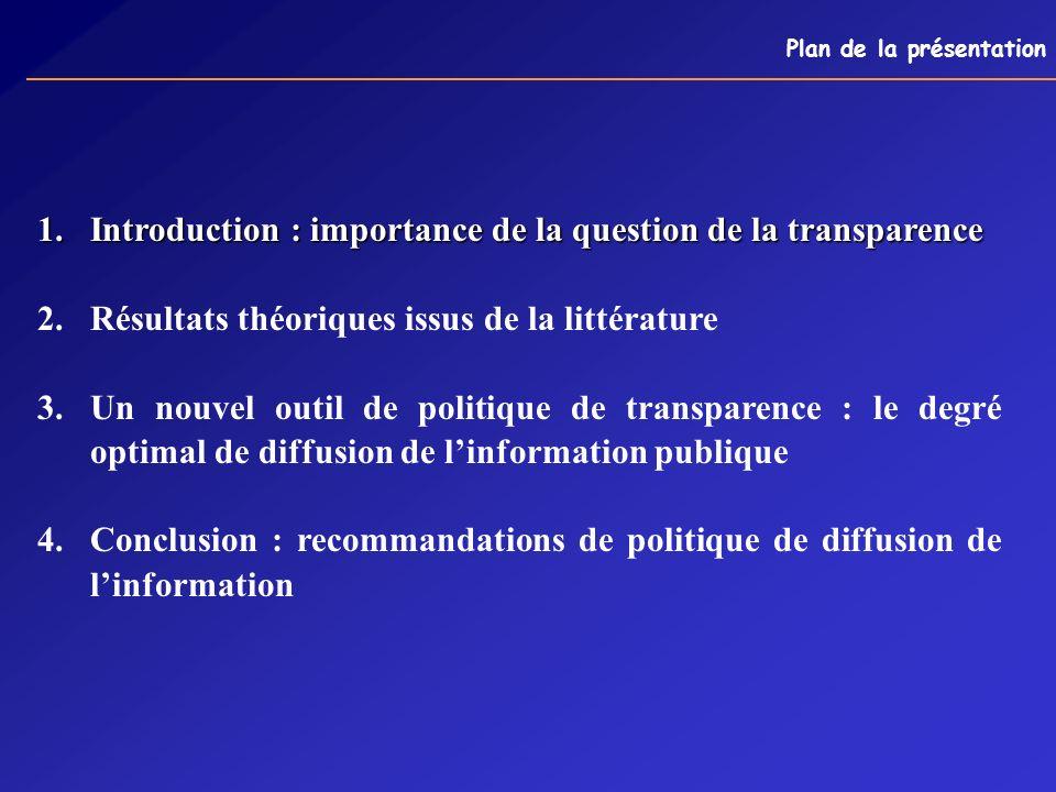 Plan de la présentation 1.Introduction : importance de la question de la transparence 2.Résultats théoriques issus de la littérature 3.Un nouvel outil