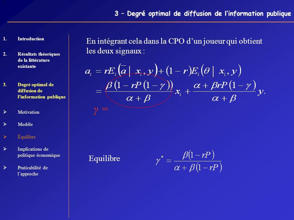 3 – Degré optimal de diffusion de linformation publique En intégrant cela dans la CPO dun joueur qui obtient les deux signaux : γ = Equilibre 1.Introd