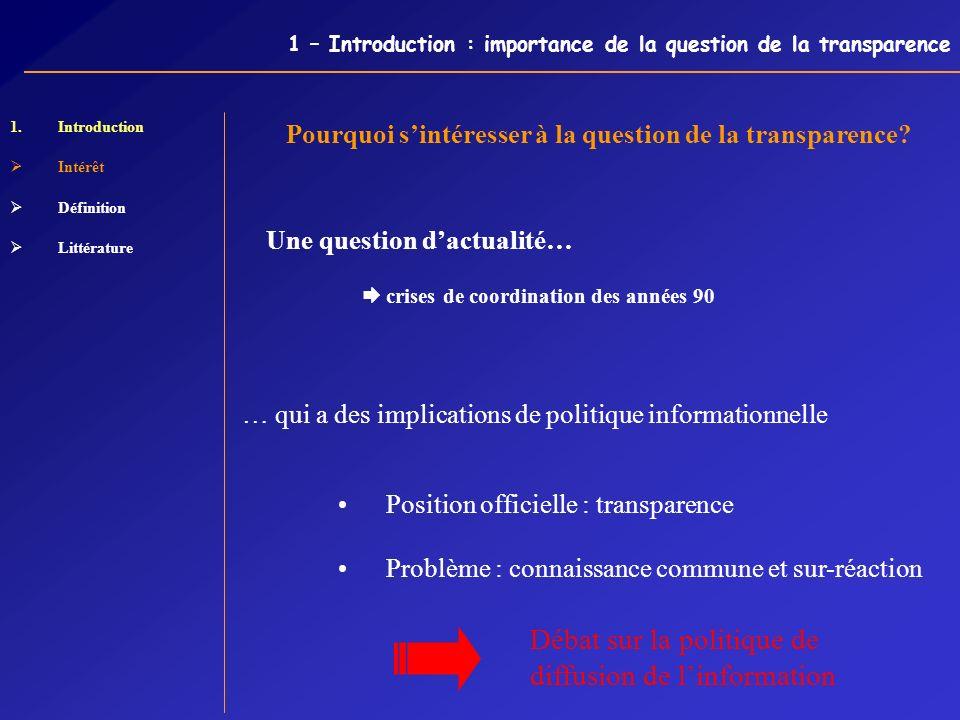 1 – Introduction : importance de la question de la transparence 1.Introduction Intérêt Définition Littérature Pourquoi sintéresser à la question de la