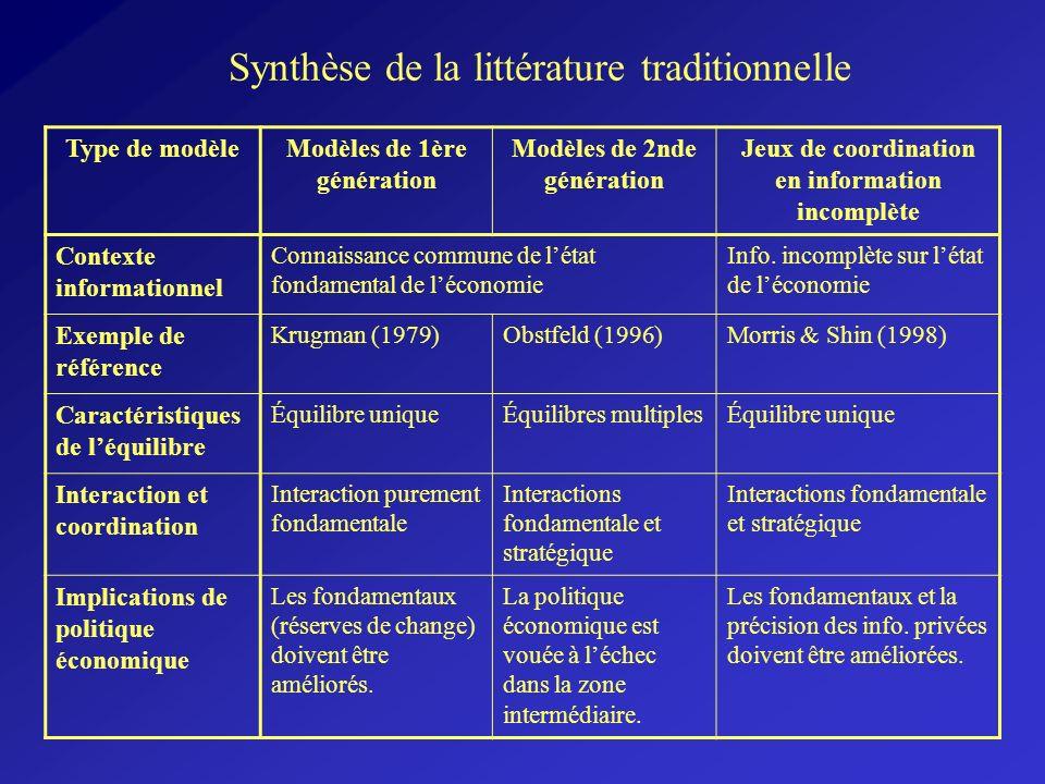 Synthèse de la littérature traditionnelle Type de modèleModèles de 1ère génération Modèles de 2nde génération Jeux de coordination en information inco