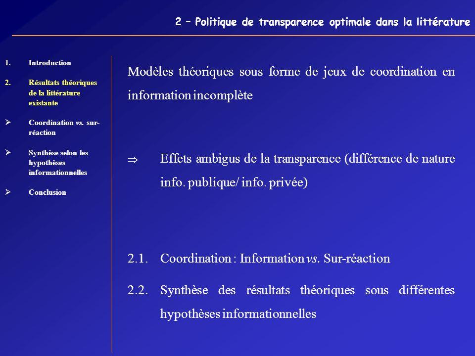 2 – Politique de transparence optimale dans la littérature 1.Introduction 2.Résultats théoriques de la littérature existante Coordination vs.