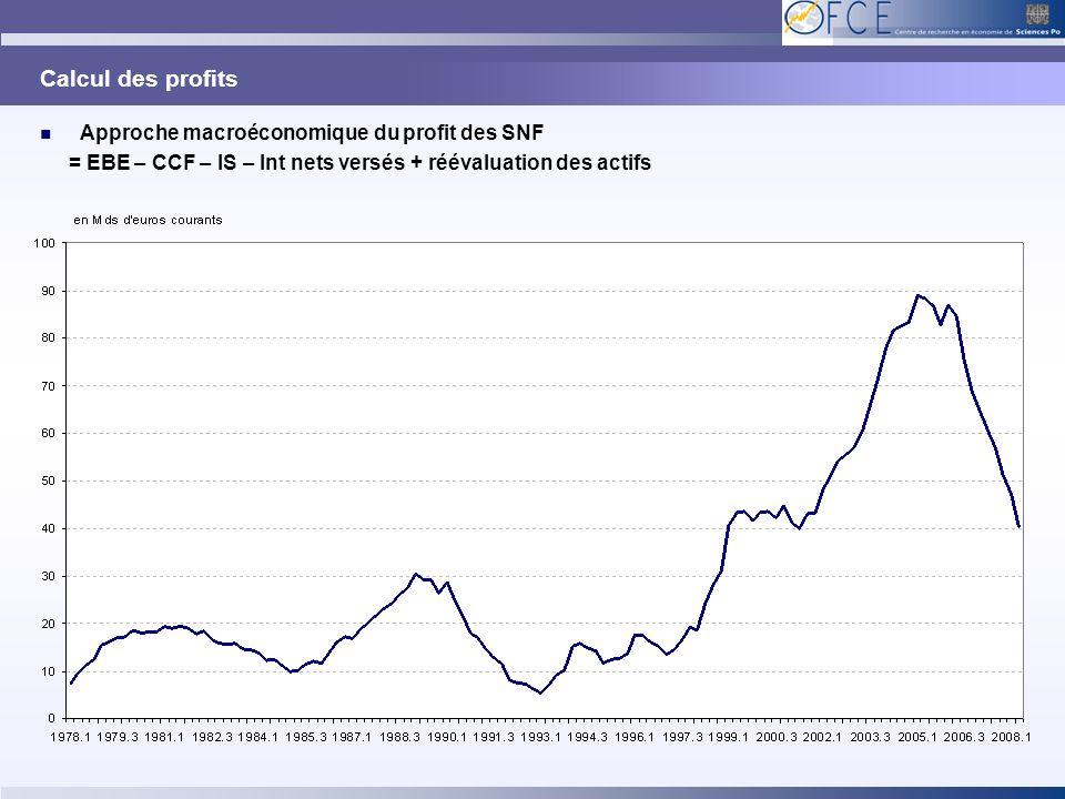 Calcul des profits Approche macroéconomique du profit des SNF = EBE – CCF – IS – Int nets versés + réévaluation des actifs