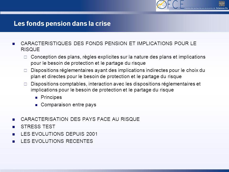 Variation de la part des différentes catégories d actifs des fonds de pension depuis la crise : fuite vers la qualité