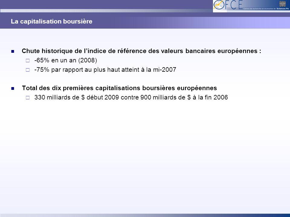 La capitalisation boursière Chute historique de lindice de référence des valeurs bancaires européennes : -65% en un an (2008) -75% par rapport au plus