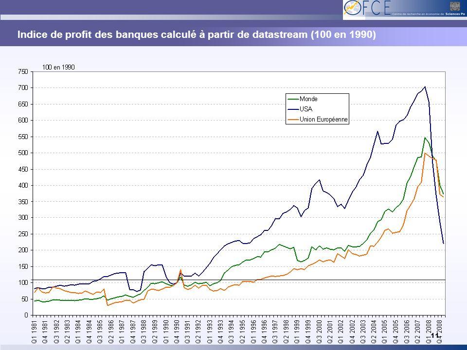 Indice de profit des banques calculé à partir de datastream (100 en 1990) 11