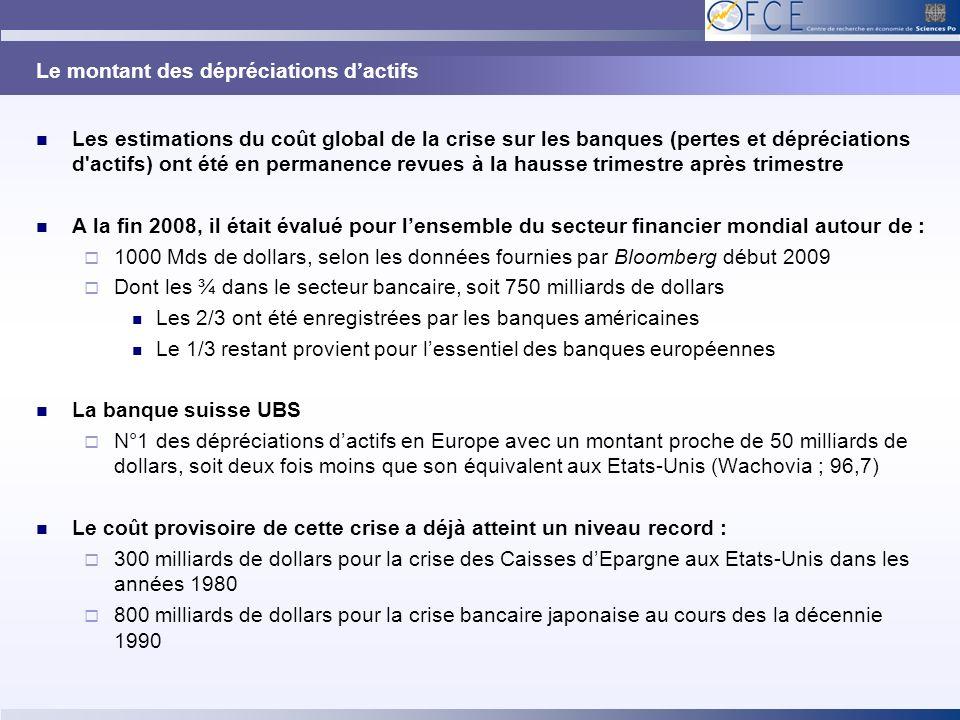 Le montant des dépréciations dactifs Les estimations du coût global de la crise sur les banques (pertes et dépréciations d'actifs) ont été en permanen