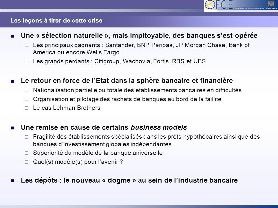 Les leçons à tirer de cette crise Une « sélection naturelle », mais impitoyable, des banques sest opérée Les principaux gagnants : Santander, BNP Pari