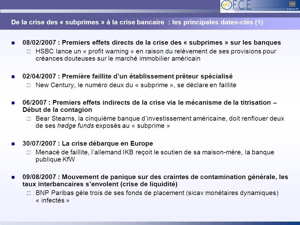 De la crise des « subprimes » à la crise bancaire : les principales dates-clés (1) 08/02/2007 : Premiers effets directs de la crise des « subprimes »