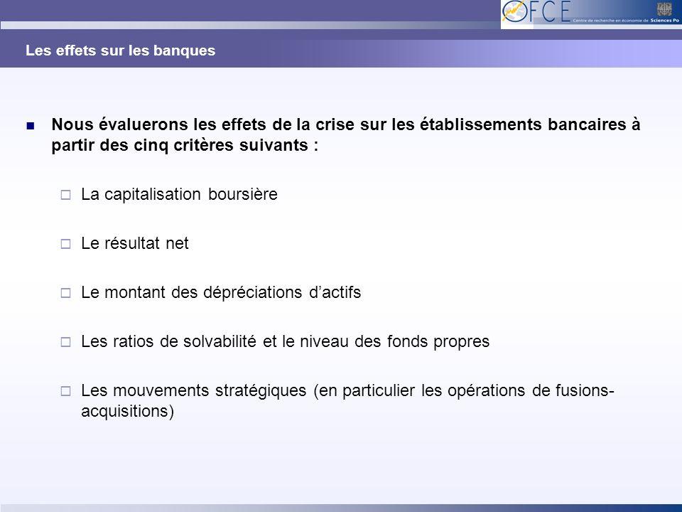Les effets sur les banques Nous évaluerons les effets de la crise sur les établissements bancaires à partir des cinq critères suivants : La capitalisa