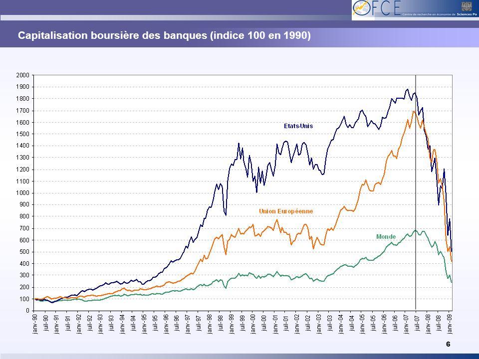Capitalisation boursière des banques (indice 100 en 1990) 6
