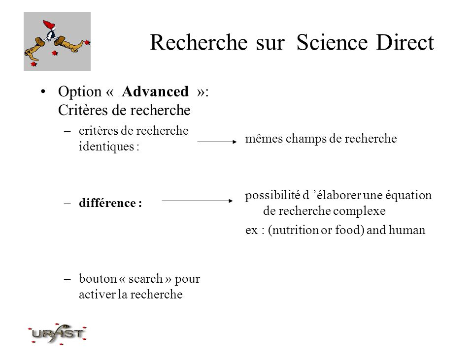 Recherche sur Science Direct Option « Advanced »: Critères de recherche –critères de recherche identiques : –différence : –bouton « search » pour acti