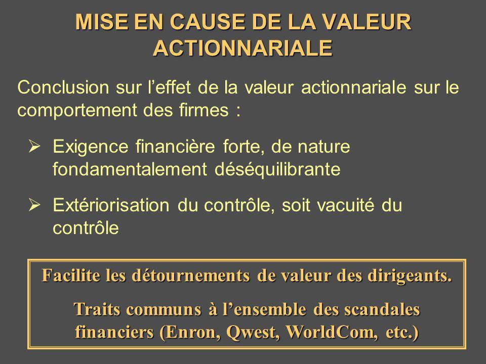 MISE EN CAUSE DE LA VALEUR ACTIONNARIALE Conclusion sur leffet de la valeur actionnariale sur le comportement des firmes : Exigence financière forte,