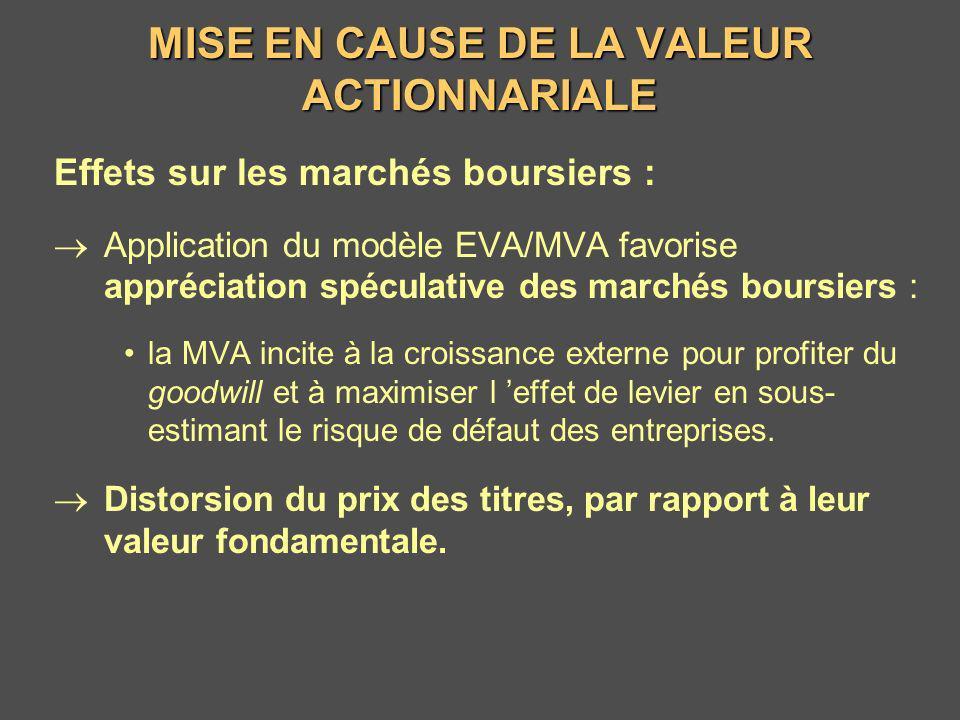 MISE EN CAUSE DE LA VALEUR ACTIONNARIALE Effets sur les marchés boursiers : Application du modèle EVA/MVA favorise appréciation spéculative des marché