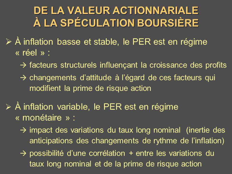 DE LA VALEUR ACTIONNARIALE À LA SPÉCULATION BOURSIÈRE À inflation basse et stable, le PER est en régime « réel » : facteurs structurels influençant la